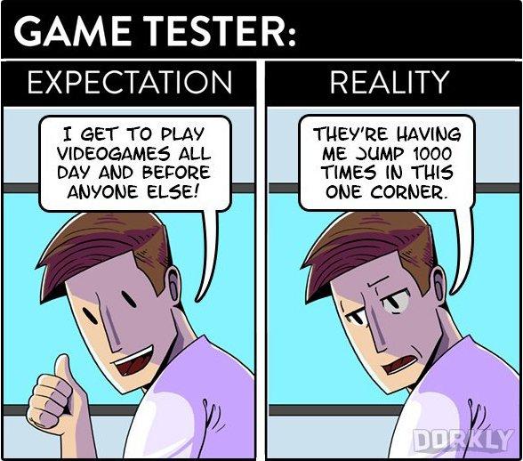Video Game Development