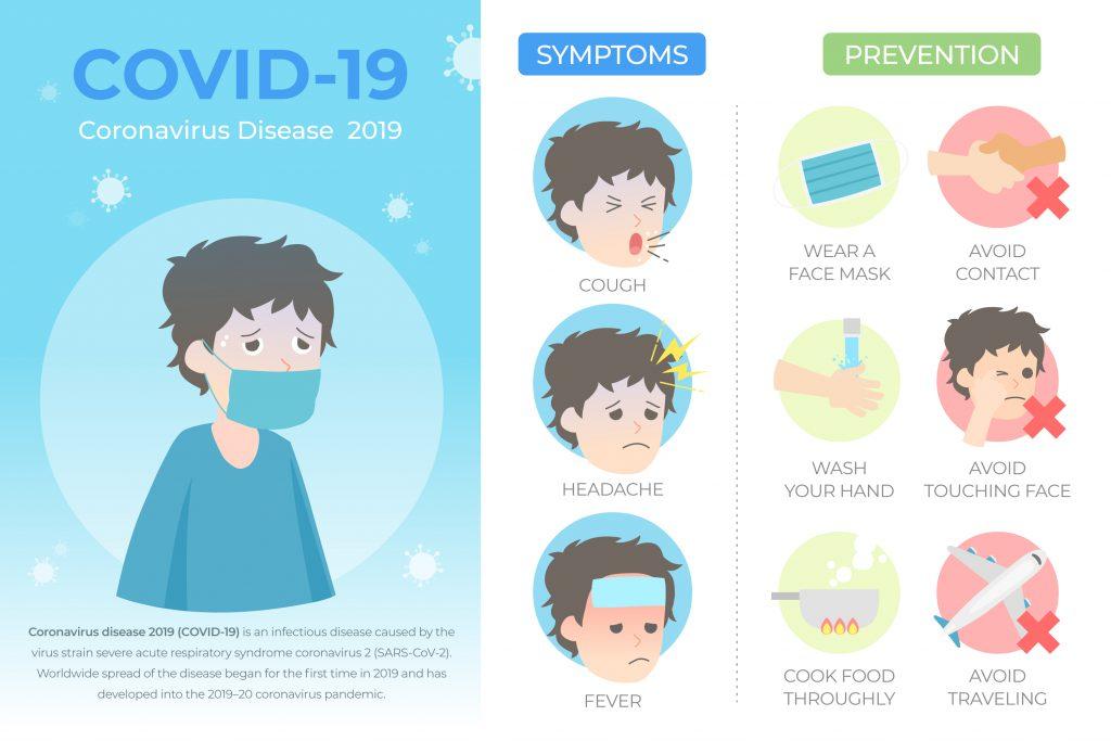 Preventive measures for Covid-19