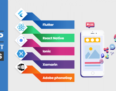 Mobile App Development Frameworks